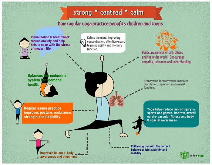 Yoga Benefits For Kids